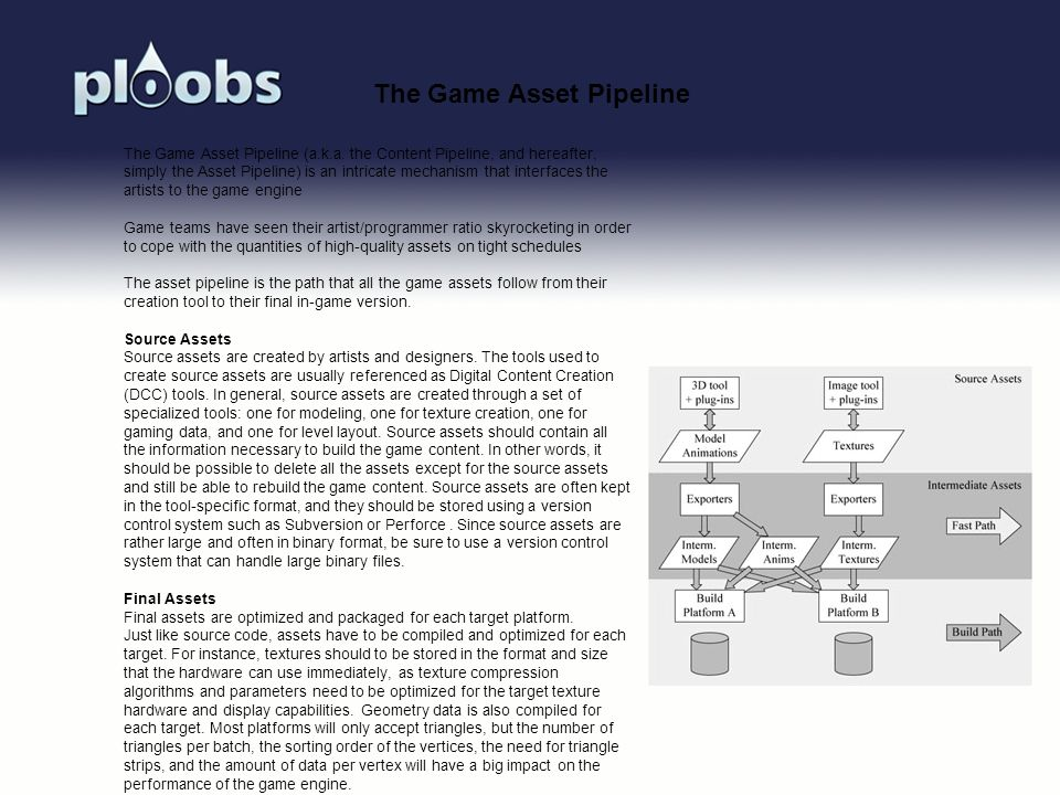 Page 56 The Game Asset Pipeline The Game Asset Pipeline (a.k.a. the Content Pipeline, and hereafter, simply the Asset Pipeline) is an intricate mechan