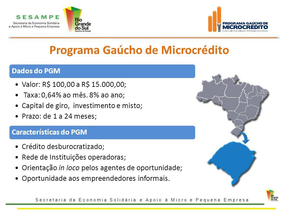 Programa Gaúcho de Microcrédito Secretaria da Economia Solidária e Apoio à Micro e Pequena Empresa Dados do PGM Valor: R$ 100,00 a R$ 15.000,00; Taxa: