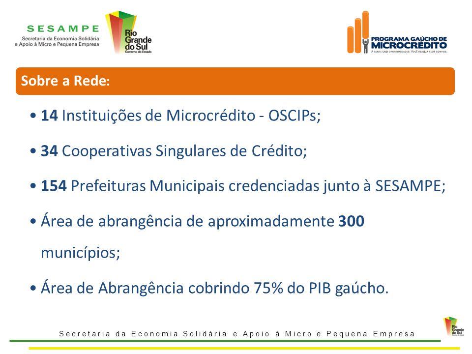 Secretaria da Economia Solidária e Apoio à Micro e Pequena Empresa Sobre a Rede : 14 Instituições de Microcrédito - OSCIPs; 34 Cooperativas Singulares
