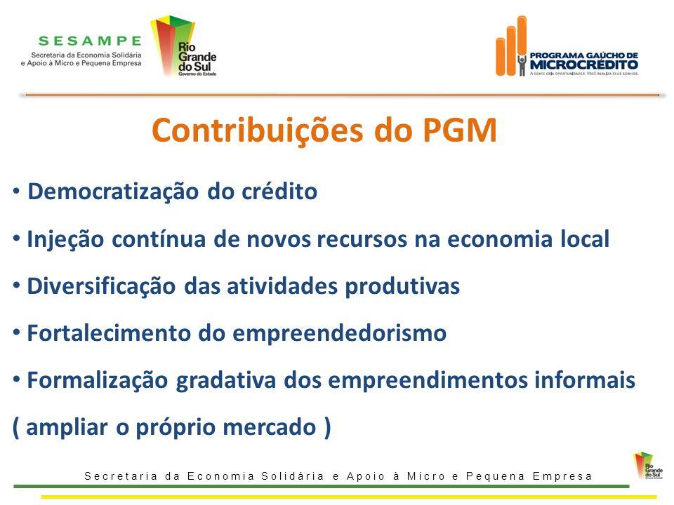 Contribuições do PGM Secretaria da Economia Solidária e Apoio à Micro e Pequena Empresa Democratização do crédito Injeção contínua de novos recursos n
