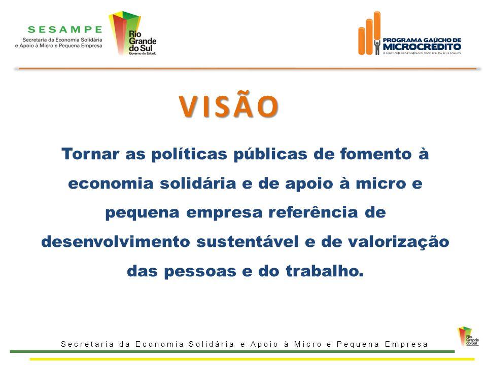 VISÃO Tornar as políticas públicas de fomento à economia solidária e de apoio à micro e pequena empresa referência de desenvolvimento sustentável e de