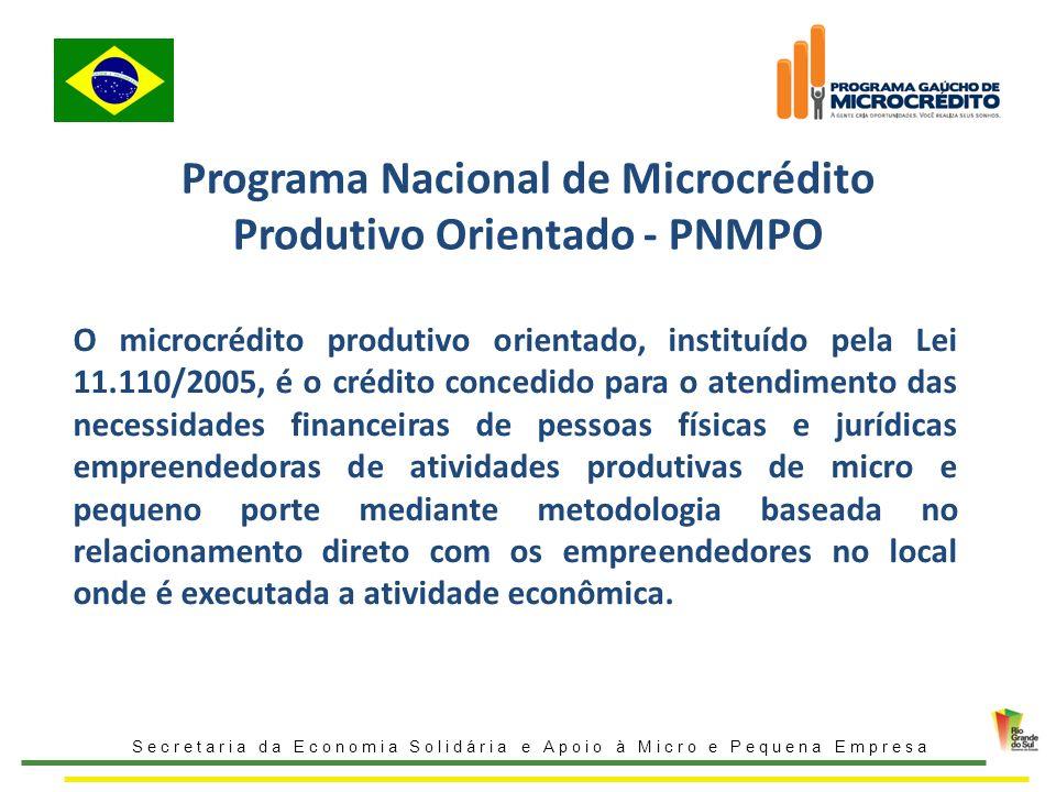 Programa Nacional de Microcrédito Produtivo Orientado - PNMPO Secretaria da Economia Solidária e Apoio à Micro e Pequena Empresa O microcrédito produt