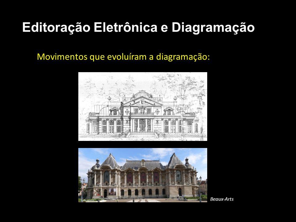 Editoração Eletrônica e Diagramação Movimentos que evoluíram a diagramação: Beaux-Arts