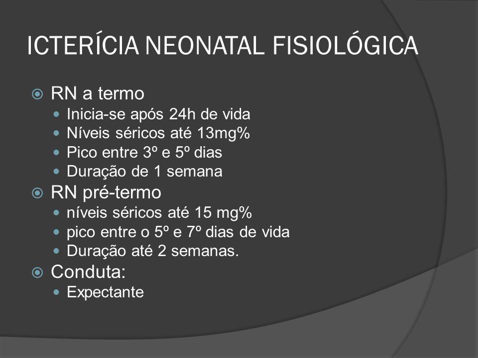 ICTERÍCIA NEONATAL FISIOLÓGICA RN a termo Inicia-se após 24h de vida Níveis séricos até 13mg% Pico entre 3º e 5º dias Duração de 1 semana RN pré-termo