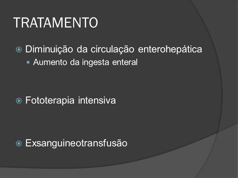 TRATAMENTO Diminuição da circulação enterohepática Aumento da ingesta enteral Fototerapia intensiva Exsanguineotransfusão