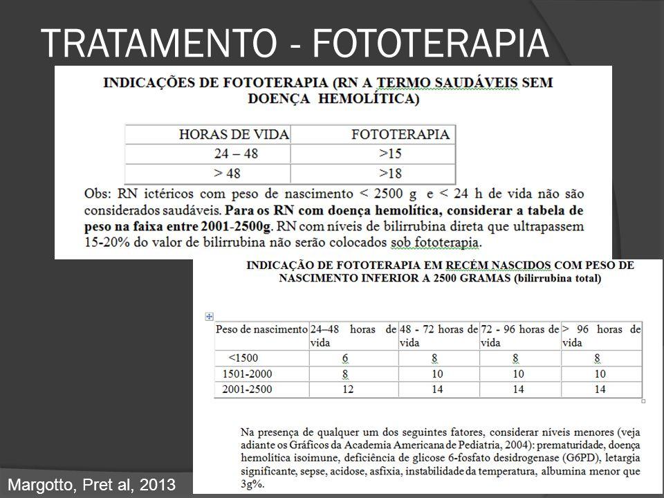 TRATAMENTO - FOTOTERAPIA Margotto, Pret al, 2013