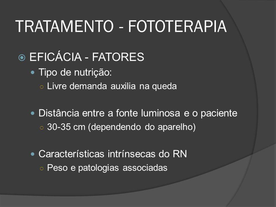 TRATAMENTO - FOTOTERAPIA EFICÁCIA - FATORES Tipo de nutrição: Livre demanda auxilia na queda Distância entre a fonte luminosa e o paciente 30-35 cm (dependendo do aparelho) Características intrínsecas do RN Peso e patologias associadas