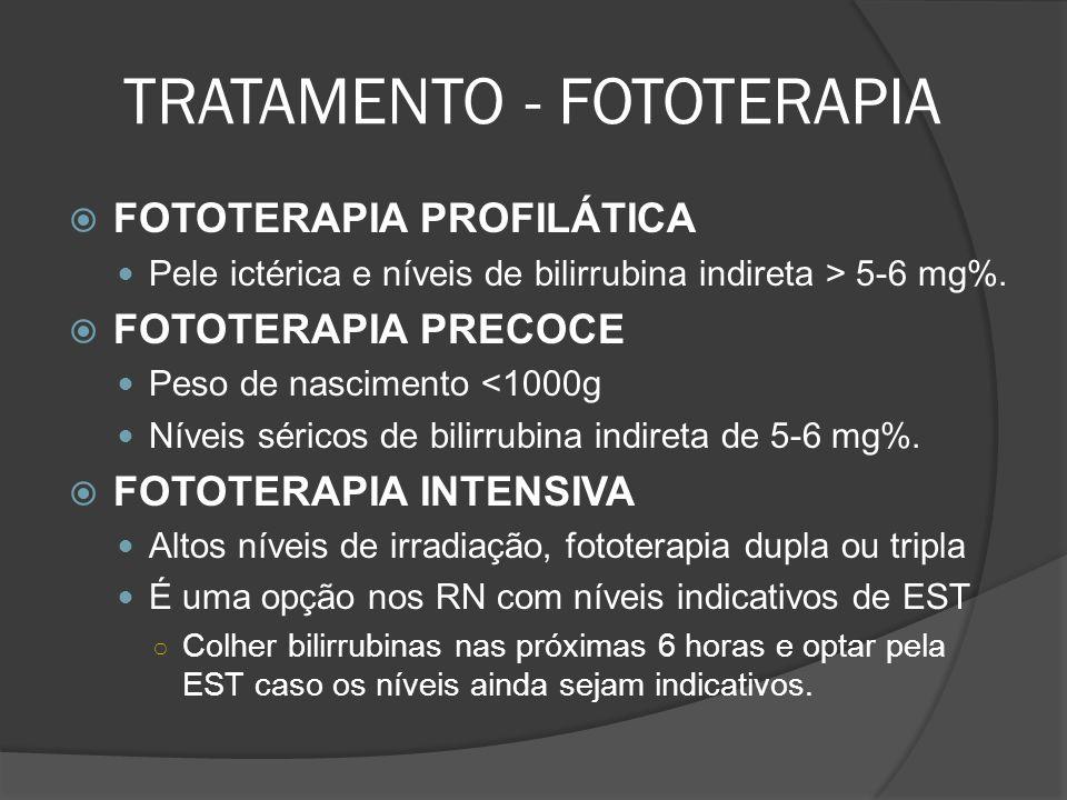 TRATAMENTO - FOTOTERAPIA FOTOTERAPIA PROFILÁTICA Pele ictérica e níveis de bilirrubina indireta > 5-6 mg%. FOTOTERAPIA PRECOCE Peso de nascimento <100
