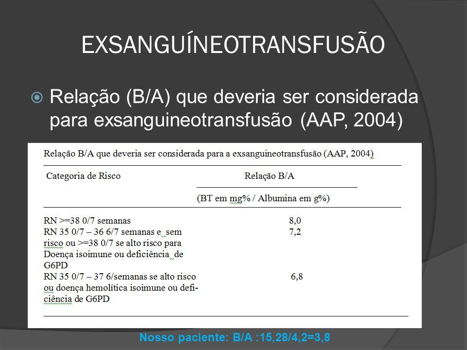 EXSANGUÍNEOTRANSFUSÃO Relação (B/A) que deveria ser considerada para exsanguineotransfusão (AAP, 2004) Nosso paciente: B/A :15,28/4,2=3,8