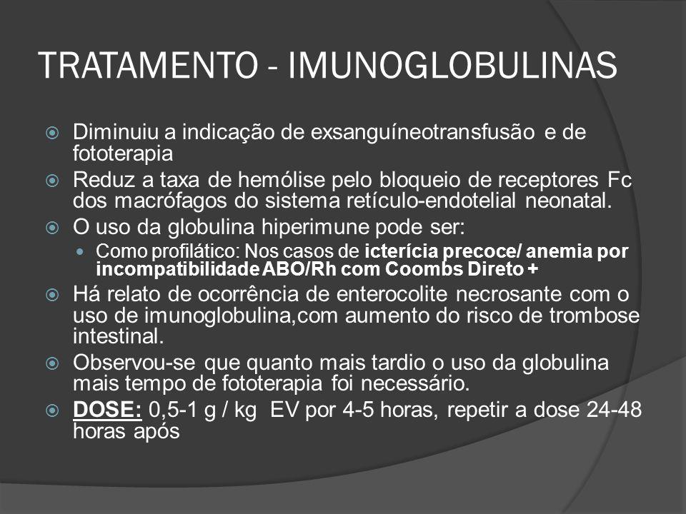 TRATAMENTO - IMUNOGLOBULINAS Diminuiu a indicação de exsanguíneotransfusão e de fototerapia Reduz a taxa de hemólise pelo bloqueio de receptores Fc dos macrófagos do sistema retículo-endotelial neonatal.