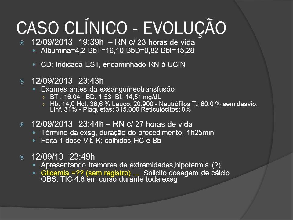 CASO CLÍNICO - EVOLUÇÃO 12/09/2013 19:39h = RN c/ 23 horas de vida Albumina=4,2 BbT=16,10 BbD=0,82 BbI=15,28 CD: Indicada EST, encaminhado RN à UCIN 12/09/2013 23:43h Exames antes da exsanguíneotransfusão BT : 16,04 - BD: 1,53- BI: 14,51 mg/dL Hb: 14,0 Hct: 36,6 % Leuco: 20.900 - Neutrófilos T.: 60,0 % sem desvio, Linf.