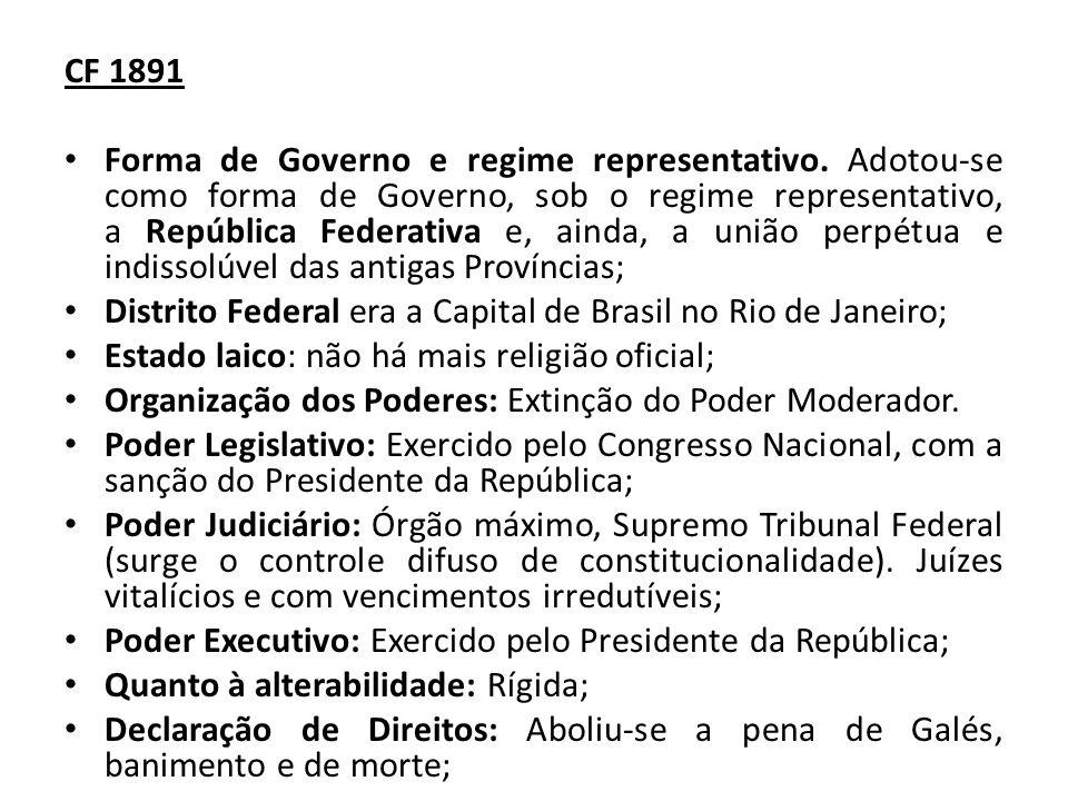 CF 1891 Forma de Governo e regime representativo.