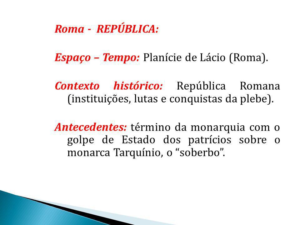 Roma - REPÚBLICA: Espaço – Tempo: Planície de Lácio (Roma). Contexto histórico: República Romana (instituições, lutas e conquistas da plebe). Antecede