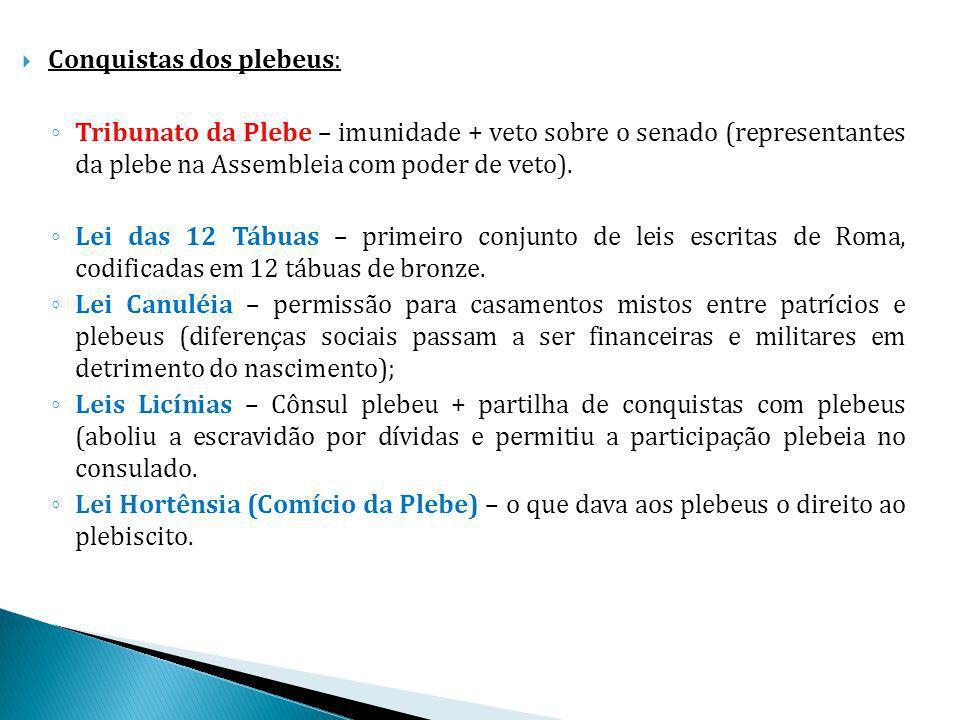 Conquistas dos plebeus: Tribunato da Plebe – imunidade + veto sobre o senado (representantes da plebe na Assembleia com poder de veto). Lei das 12 Táb