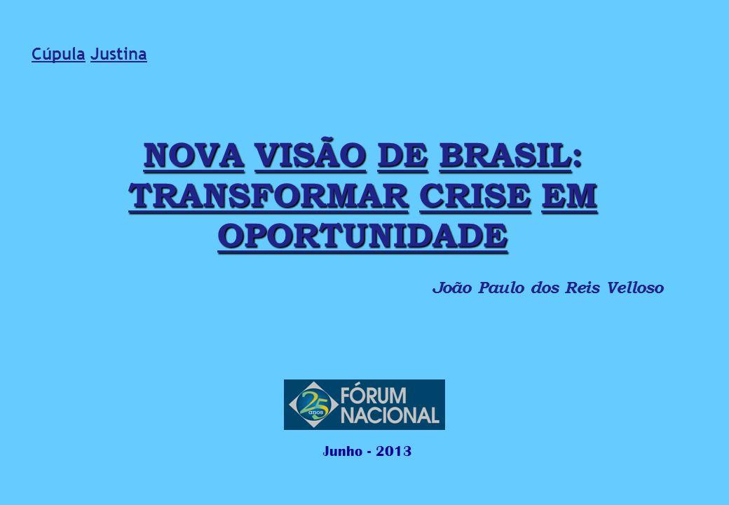 NOVA VISÃO DE BRASIL: TRANSFORMAR CRISE EM OPORTUNIDADE Junho - 2013 Cúpula Justina João Paulo dos Reis Velloso