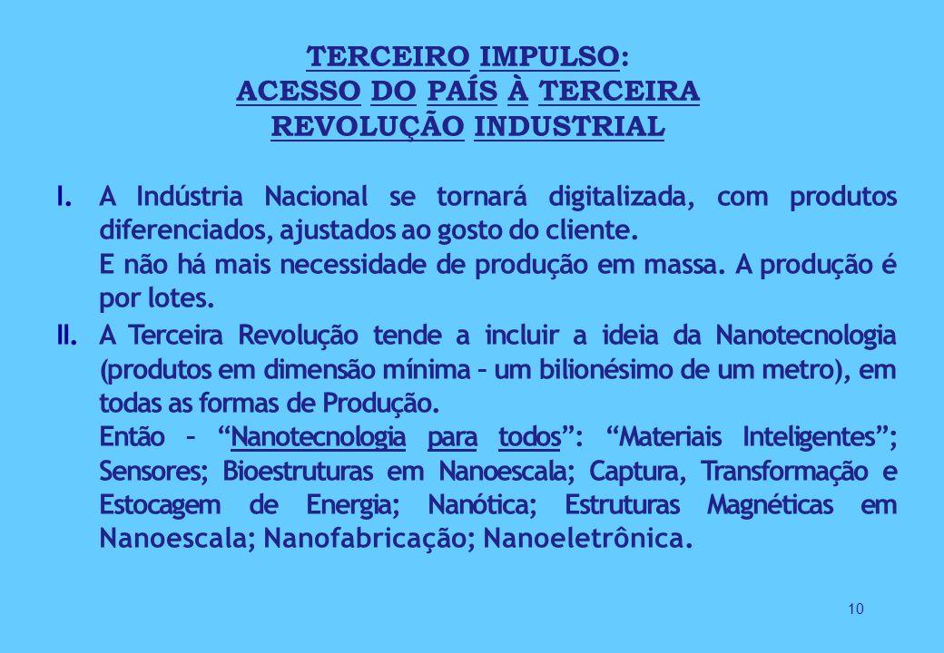 10 TERCEIRO IMPULSO: ACESSO DO PAÍS À TERCEIRA REVOLUÇÃO INDUSTRIAL I.A Indústria Nacional se tornará digitalizada, com produtos diferenciados, ajustados ao gosto do cliente.