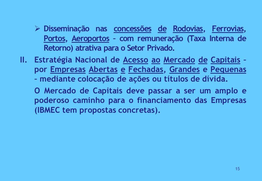 Disseminação nas concessões de Rodovias, Ferrovias, Portos, Aeroportos – com remuneração (Taxa Interna de Retorno) atrativa para o Setor Privado.