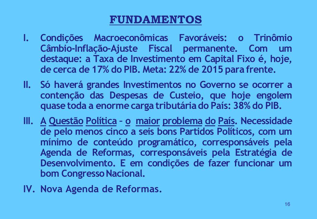 I.Condições Macroeconômicas Favoráveis: o Trinômio Câmbio-Inflação-Ajuste Fiscal permanente.