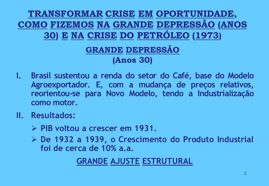 CRISE DE PETRÓLEO (outubro/1973) I.II PND, a partir de 1974, desacelerou a Economia e deslanchou Grande Programa de Investimentos, com prioridade para: Energia, principalmente Petróleo.