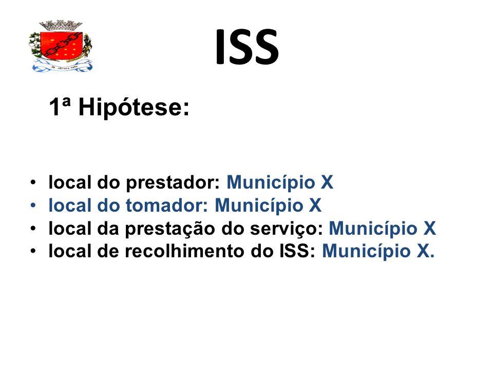 ISS 1ª Hipótese: local do prestador: Município X local do tomador: Município X local da prestação do serviço: Município X local de recolhimento do ISS