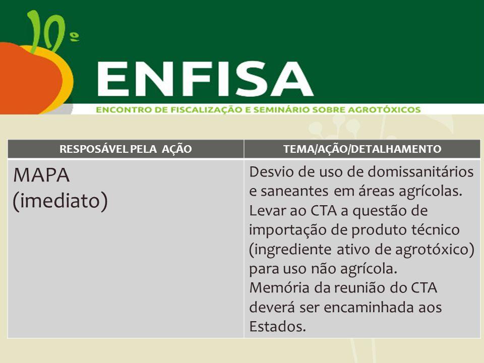 RESPOSÁVEL PELA AÇÃOTEMA/AÇÃO/DETALHAMENTO MAPA (imediato) Desvio de uso de domissanitários e saneantes em áreas agrícolas. Levar ao CTA a questão de
