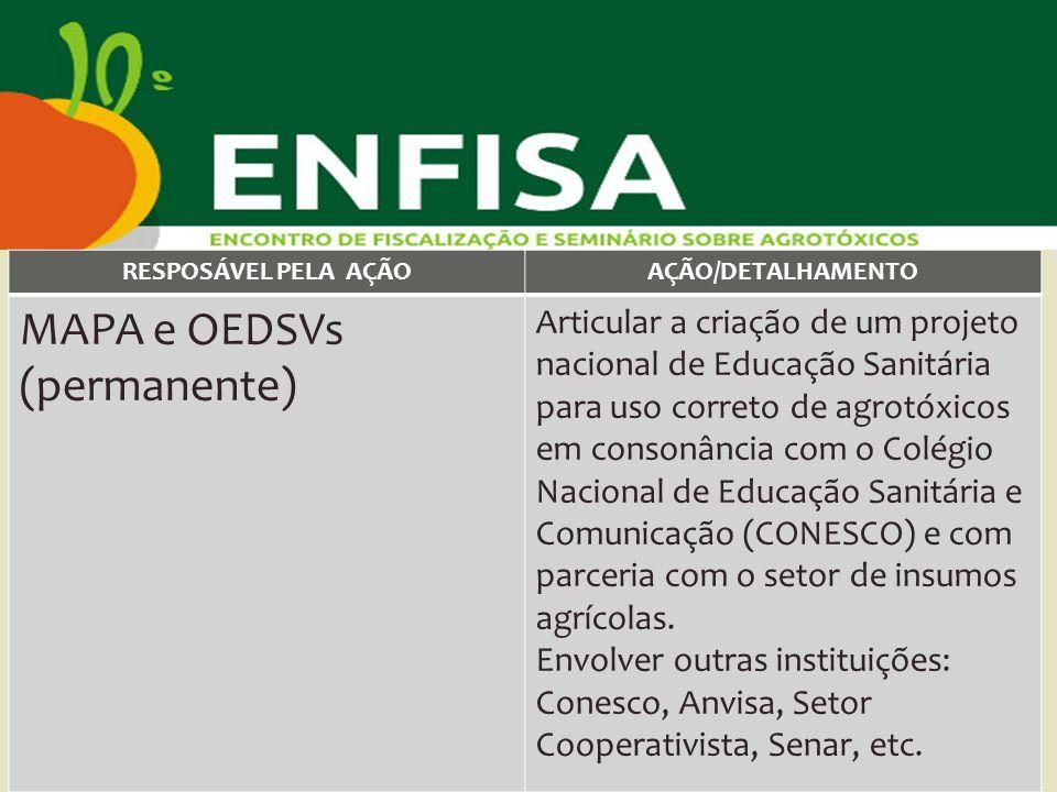 RESPOSÁVEL PELA AÇÃOAÇÃO/DETALHAMENTO MAPA e OEDSVs (permanente) Articular a criação de um projeto nacional de Educação Sanitária para uso correto de