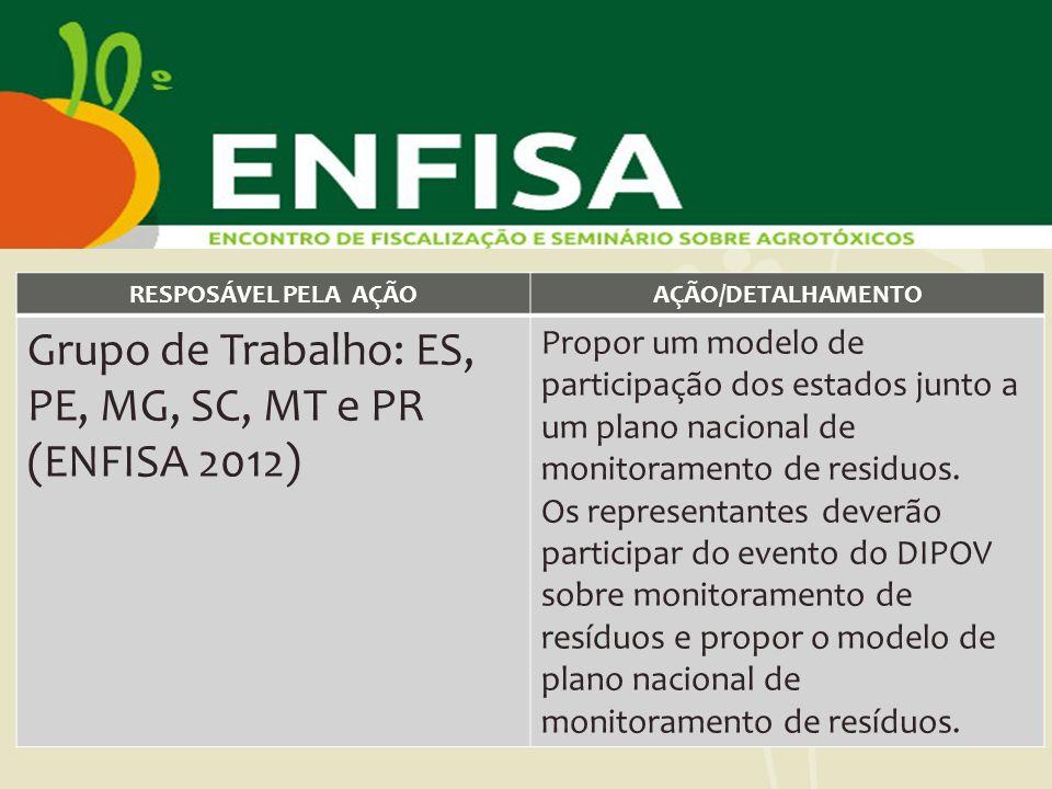 RESPOSÁVEL PELA AÇÃOAÇÃO/DETALHAMENTO Grupo de Trabalho: ES, PE, MG, SC, MT e PR (ENFISA 2012) Propor um modelo de participação dos estados junto a um