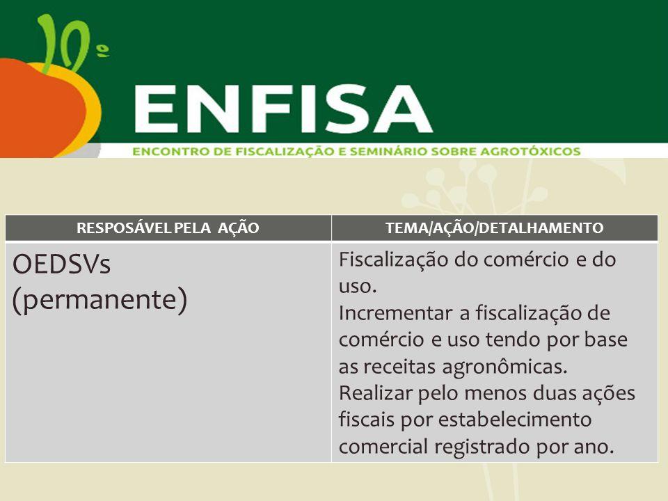 RESPOSÁVEL PELA AÇÃOTEMA/AÇÃO/DETALHAMENTO OEDSVs (permanente) Fiscalização do comércio e do uso. Incrementar a fiscalização de comércio e uso tendo p
