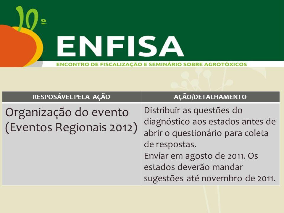RESPOSÁVEL PELA AÇÃOAÇÃO/DETALHAMENTO Organização do evento (Eventos Regionais 2012) Distribuir as questões do diagnóstico aos estados antes de abrir