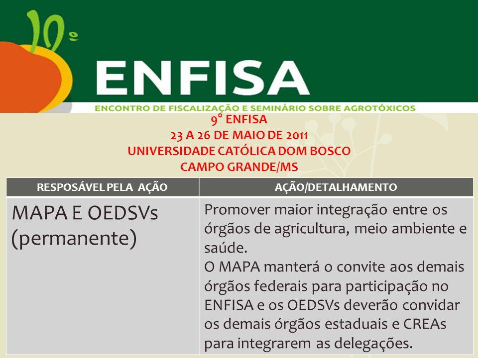 RESPOSÁVEL PELA AÇÃOAÇÃO/DETALHAMENTO MAPA E OEDSVs (permanente) Promover maior integração entre os órgãos de agricultura, meio ambiente e saúde. O MA