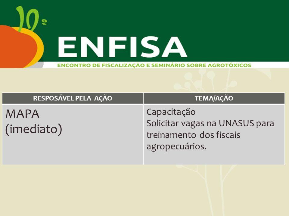 RESPOSÁVEL PELA AÇÃOTEMA/AÇÃO MAPA (imediato) Capacitação Solicitar vagas na UNASUS para treinamento dos fiscais agropecuários.