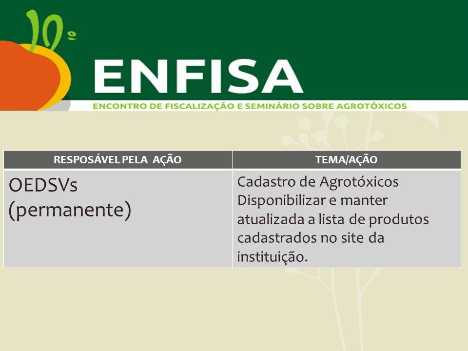 RESPOSÁVEL PELA AÇÃOTEMA/AÇÃO OEDSVs (permanente) Cadastro de Agrotóxicos Disponibilizar e manter atualizada a lista de produtos cadastrados no site d
