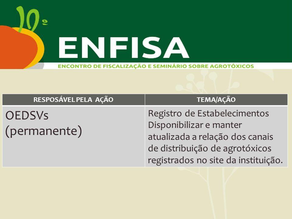 RESPOSÁVEL PELA AÇÃOTEMA/AÇÃO OEDSVs (permanente) Registro de Estabelecimentos Disponibilizar e manter atualizada a relação dos canais de distribuição