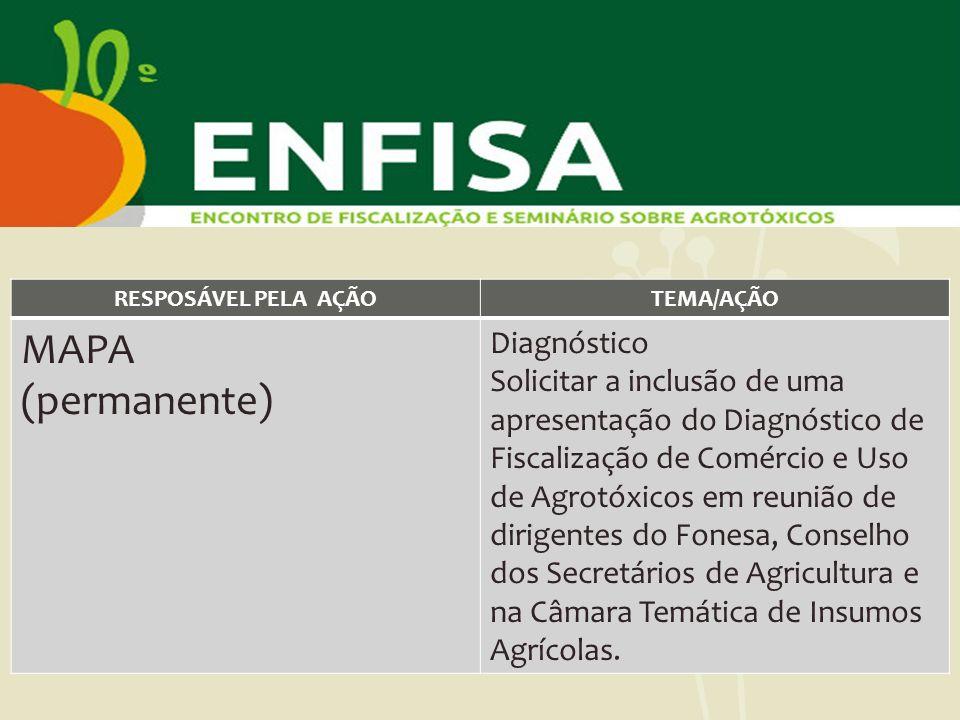 RESPOSÁVEL PELA AÇÃOTEMA/AÇÃO MAPA (permanente) Diagnóstico Solicitar a inclusão de uma apresentação do Diagnóstico de Fiscalização de Comércio e Uso