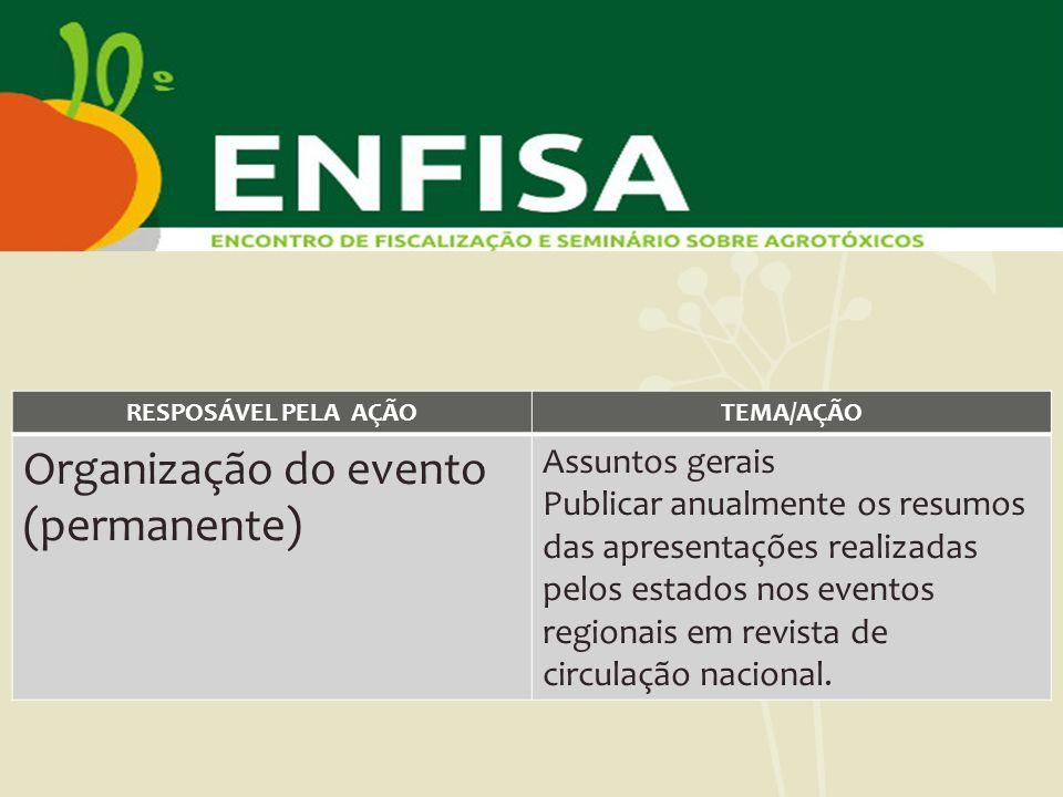 RESPOSÁVEL PELA AÇÃOTEMA/AÇÃO Organização do evento (permanente) Assuntos gerais Publicar anualmente os resumos das apresentações realizadas pelos est