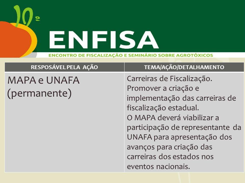 RESPOSÁVEL PELA AÇÃOTEMA/AÇÃO/DETALHAMENTO MAPA e UNAFA (permanente) Carreiras de Fiscalização. Promover a criação e implementação das carreiras de fi