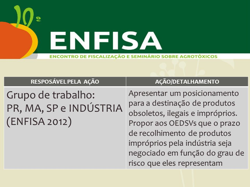 RESPOSÁVEL PELA AÇÃOAÇÃO/DETALHAMENTO Grupo de trabalho: PR, MA, SP e INDÚSTRIA (ENFISA 2012) Apresentar um posicionamento para a destinação de produt