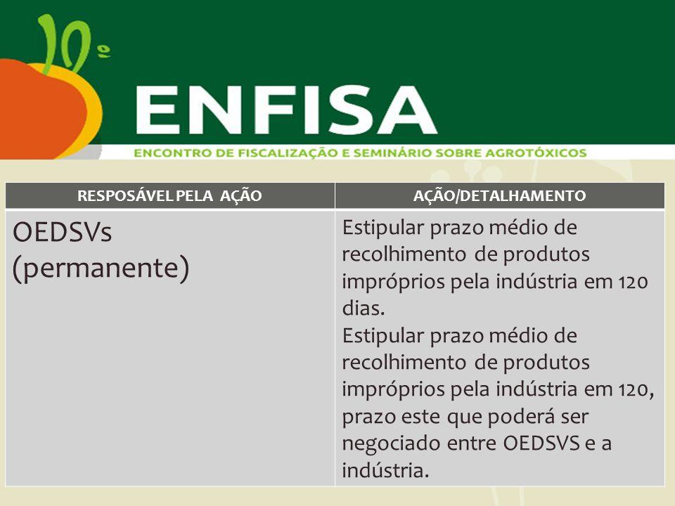 RESPOSÁVEL PELA AÇÃOAÇÃO/DETALHAMENTO OEDSVs e ANDAV (ENFISA 2012) Estabelecer requisitos para armazenamento de agrotóxicos considerando canais de distribuição, pequenas e grandes propriedades e as particularidades regionais.