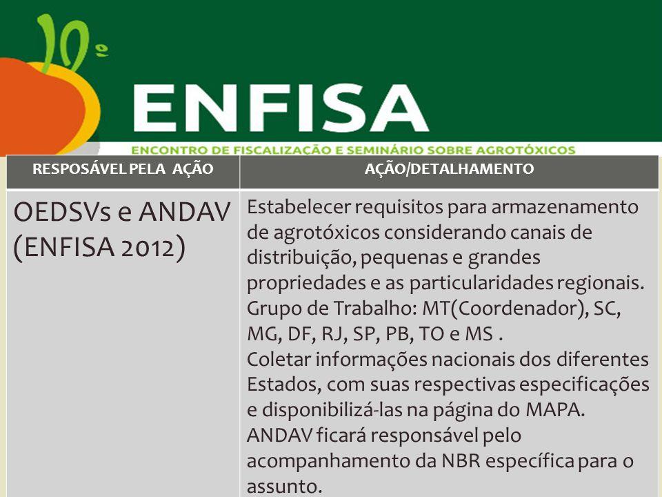 RESPOSÁVEL PELA AÇÃOAÇÃO/DETALHAMENTO OEDSVs e ANDAV (ENFISA 2012) Estabelecer requisitos para armazenamento de agrotóxicos considerando canais de dis