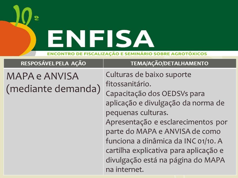 RESPOSÁVEL PELA AÇÃOTEMA/AÇÃO/DETALHAMENTO MAPA e ANVISA (mediante demanda) Culturas de baixo suporte fitossanitário. Capacitação dos OEDSVs para apli
