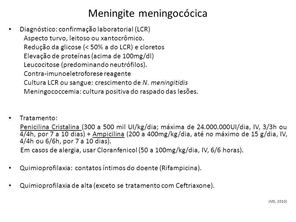 Diagnóstico: confirmação laboratorial (LCR) Aspecto turvo, leitoso ou xantocrômico. Redução da glicose (< 50% a do LCR) e cloretos Elevação de proteín