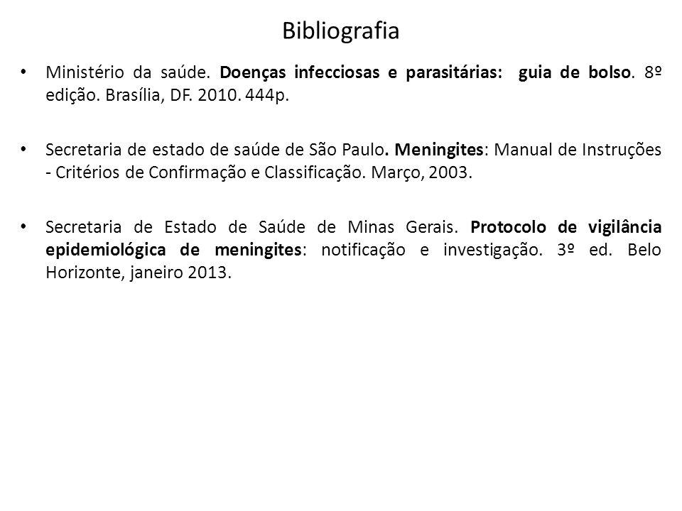 Bibliografia Ministério da saúde. Doenças infecciosas e parasitárias: guia de bolso. 8º edição. Brasília, DF. 2010. 444p. Secretaria de estado de saúd