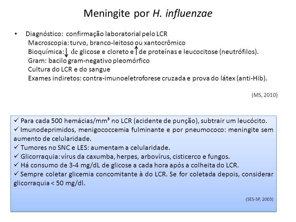 Meningite por H. influenzae Diagnóstico: confirmação laboratorial pelo LCR Macroscopia: turvo, branco-leitoso ou xantocrômico Bioquímica: de glicose e