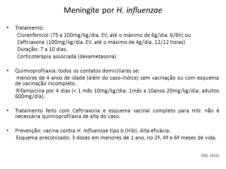 Meningite por H. influenzae Tratamento: Cloranfenicol (75 a 100mg/kg/dia, EV, até o máximo de 6g/dia, 6/6h) ou Ceftriaxona (100mg/kg/dia, EV, até o má