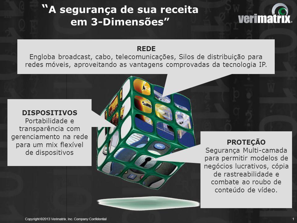 A segurança de sua receita em 3-Dimensões Copyright ©2013 Verimatrix, Inc. Company Confidential1 REDE Engloba broadcast, cabo, telecomunicações, Silos