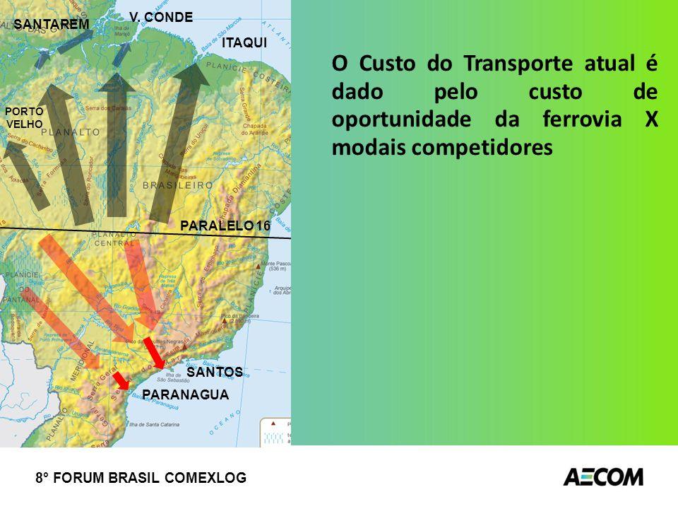 ITAQUI V. CONDE SANTAREM SANTOS PARANAGUA PARALELO 16 O Custo do Transporte atual é dado pelo custo de oportunidade da ferrovia X modais competidores