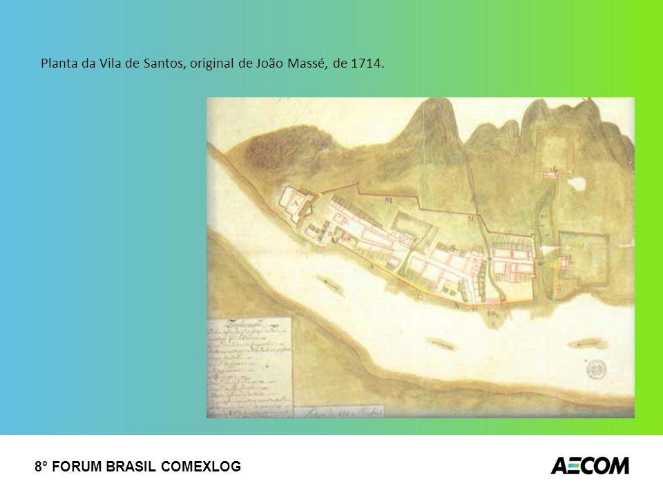 8° FORUM BRASIL COMEXLOG Planta da Vila de Santos, original de João Massé, de 1714.