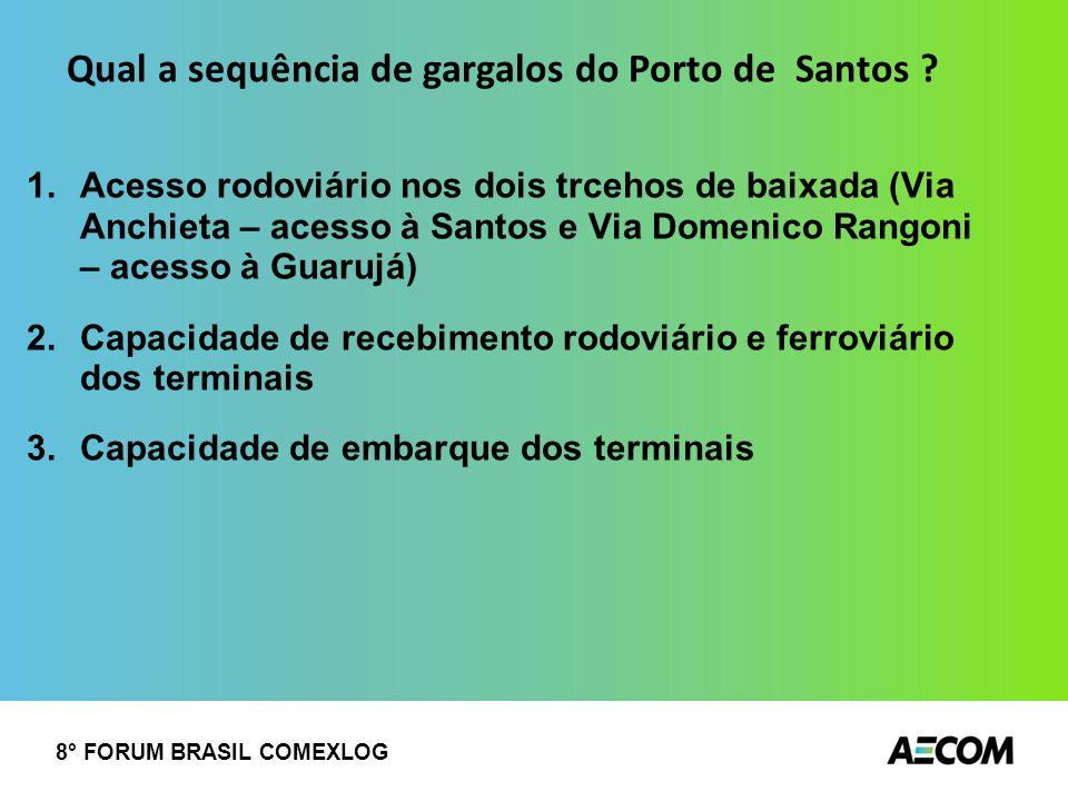 1.Acesso rodoviário nos dois trcehos de baixada (Via Anchieta – acesso à Santos e Via Domenico Rangoni – acesso à Guarujá) 2.Capacidade de recebimento