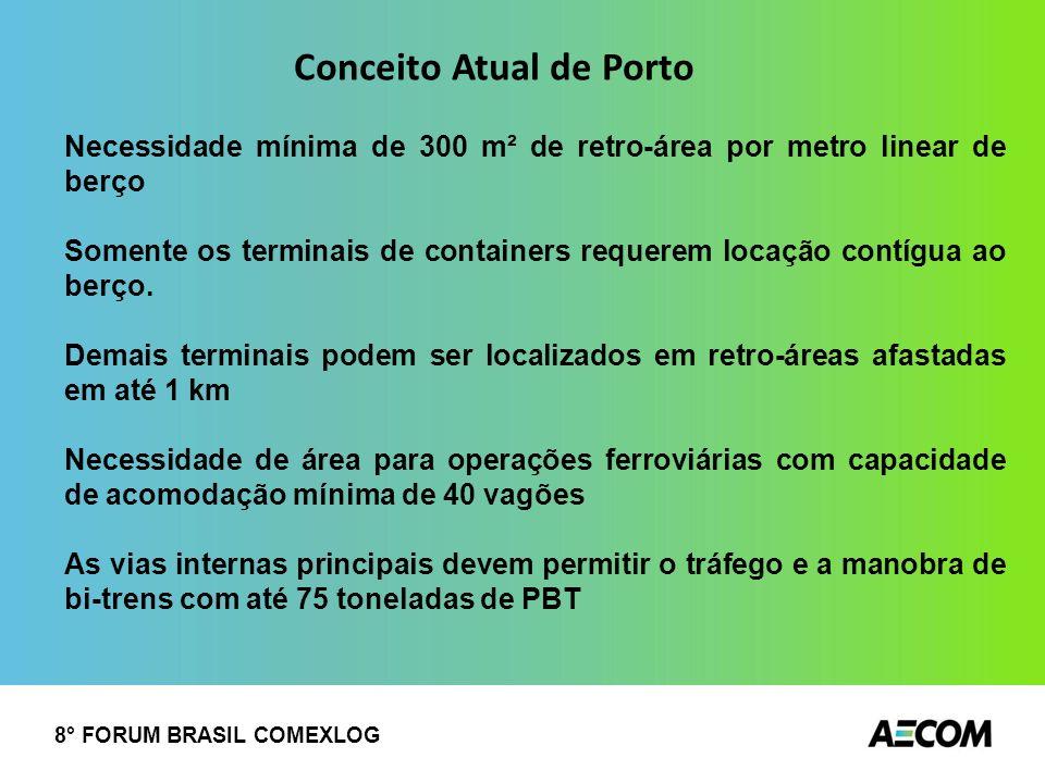 Conceito Atual de Porto Necessidade mínima de 300 m² de retro-área por metro linear de berço Somente os terminais de containers requerem locação contí