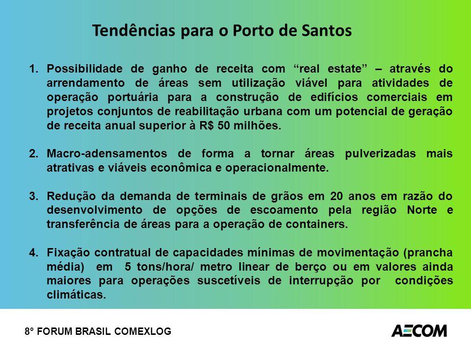 Tendências para o Porto de Santos 1.Possibilidade de ganho de receita com real estate – através do arrendamento de áreas sem utilização viável para at
